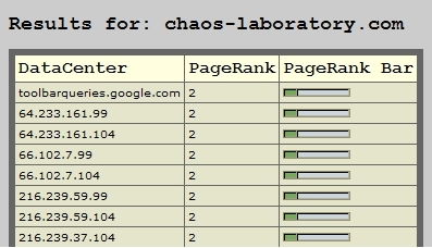 Future PageRank Screenshot
